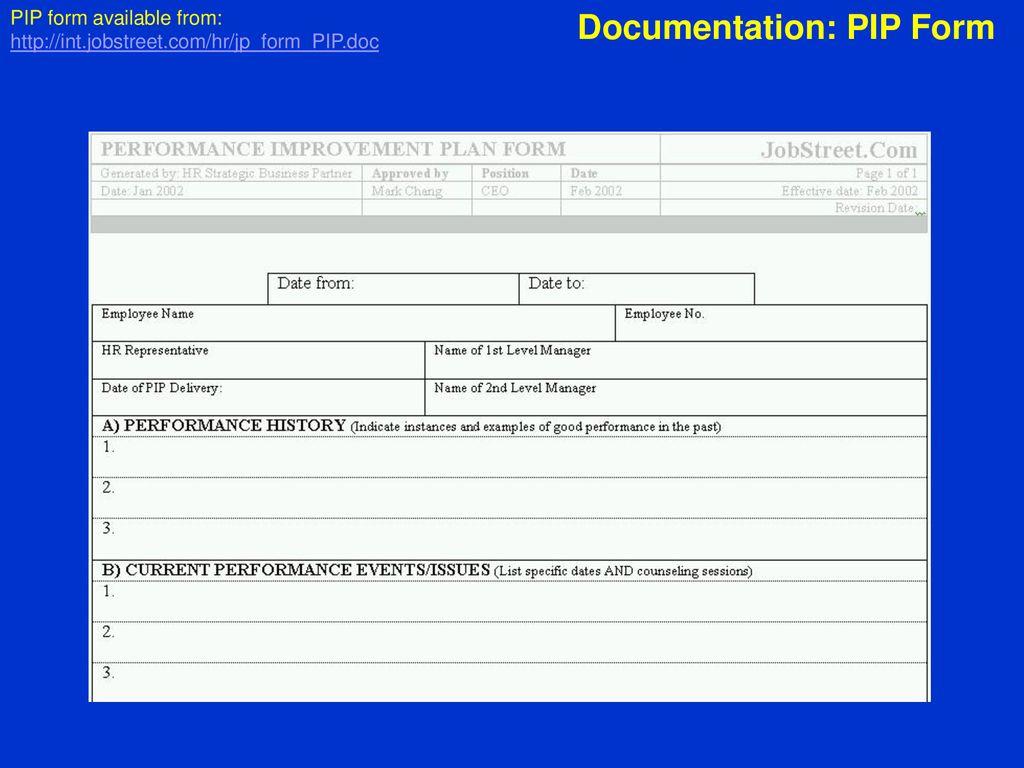 Performance Management - ppt download