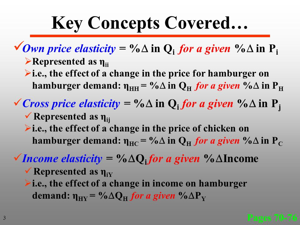 Key Concepts Covered… Own price elasticity = % in Qi for a given % in Pi. Represented as ηii.
