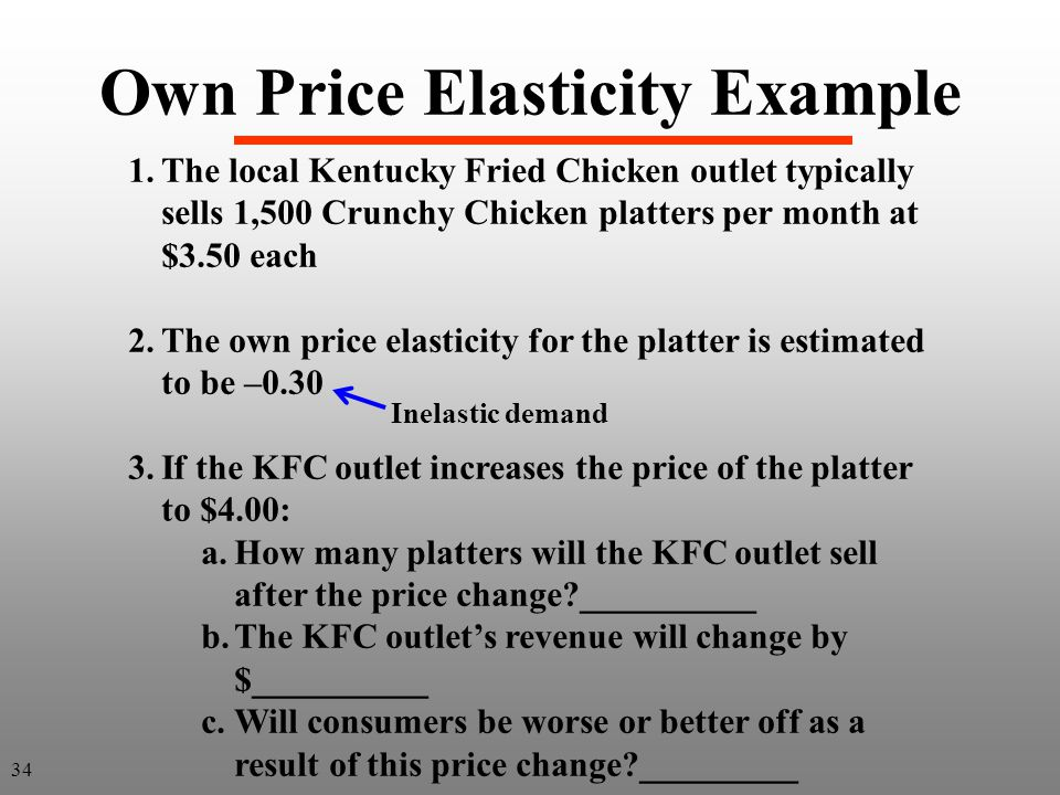 Own Price Elasticity Example
