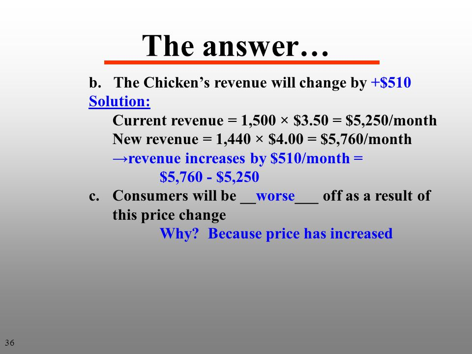 The answer… b. The Chicken's revenue will change by +$510 Solution: