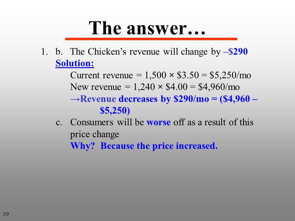 The answer… b. The Chicken's revenue will change by –$290 Solution: