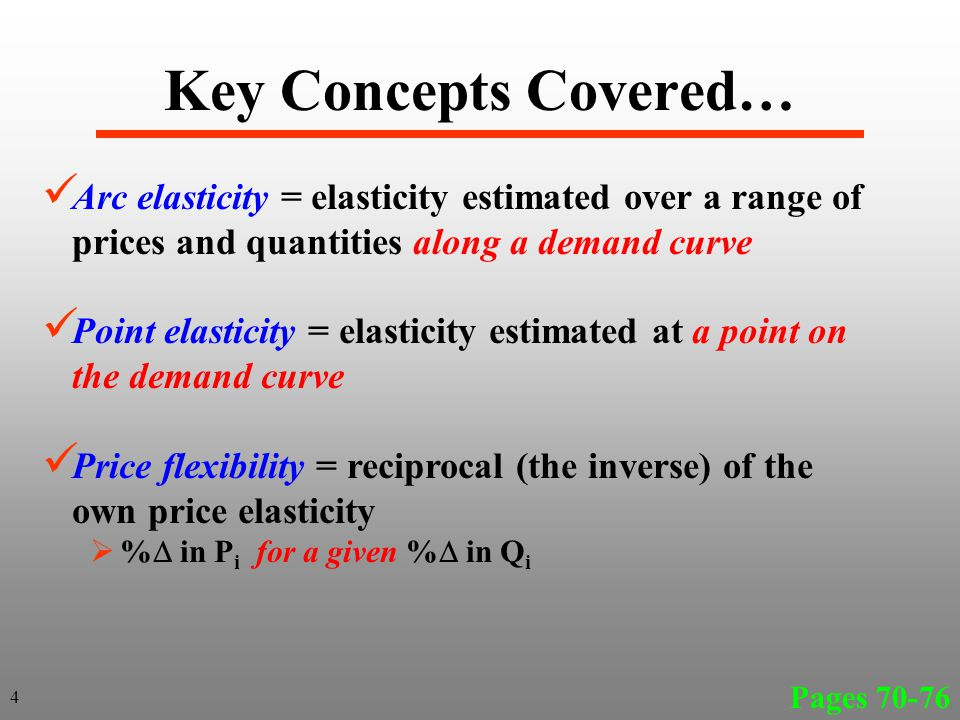 Key Concepts Covered… Arc elasticity = elasticity estimated over a range of prices and quantities along a demand curve.