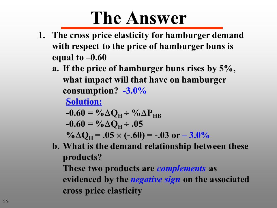 The Answer The cross price elasticity for hamburger demand with respect to the price of hamburger buns is equal to –0.60.