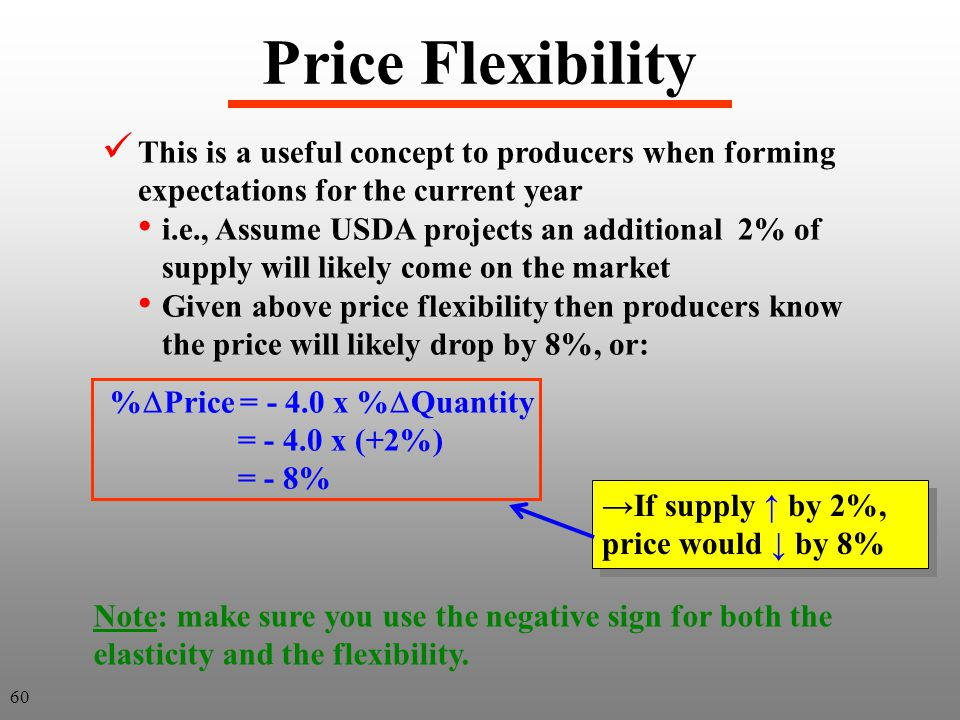Price Flexibility This is a useful concept to producers when forming expectations for the current year.
