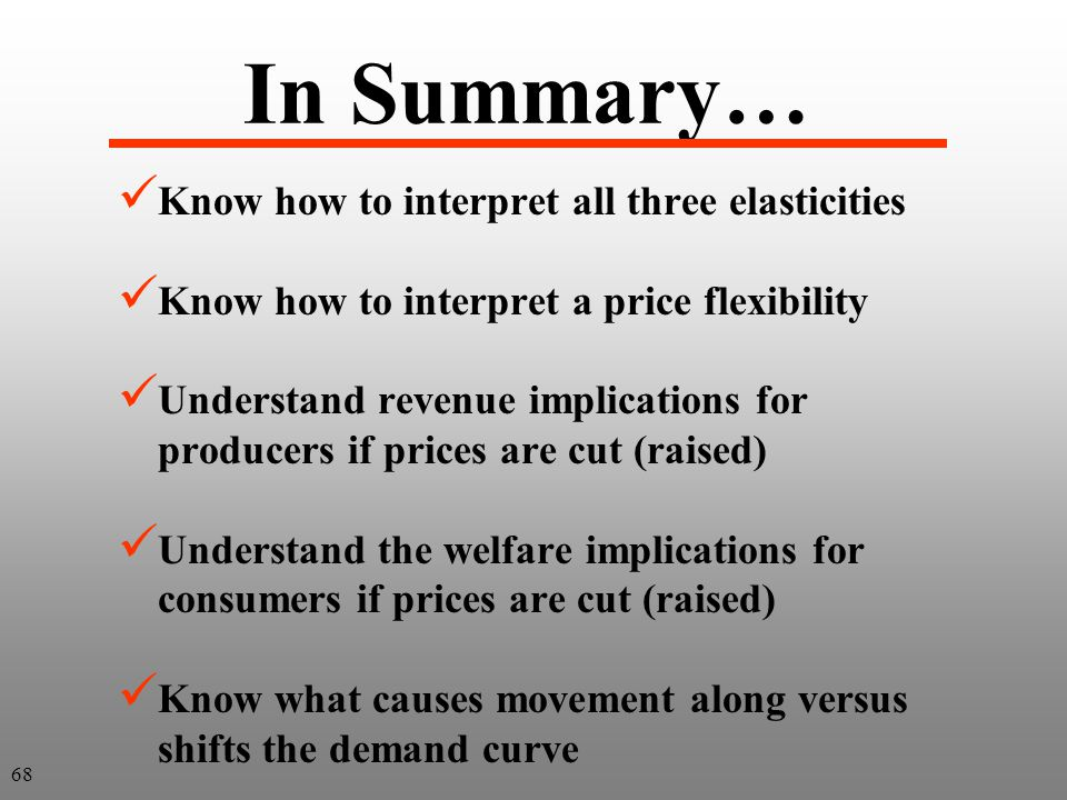 In Summary… Know how to interpret all three elasticities