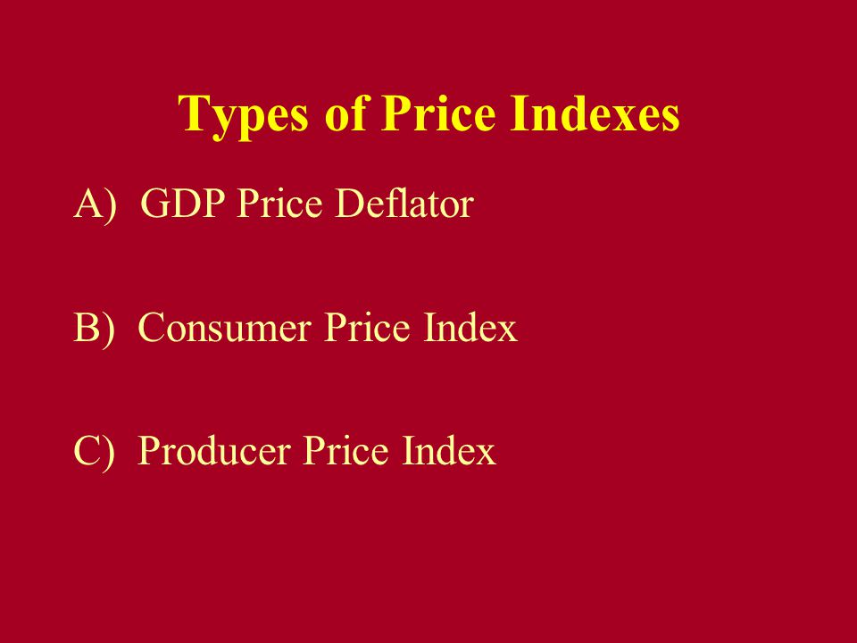 Types of Price Indexes A) GDP Price Deflator B) Consumer Price Index