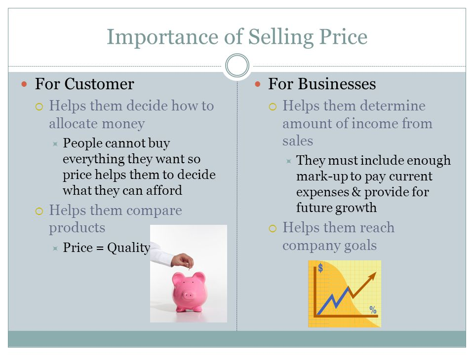 Importance of Selling Price
