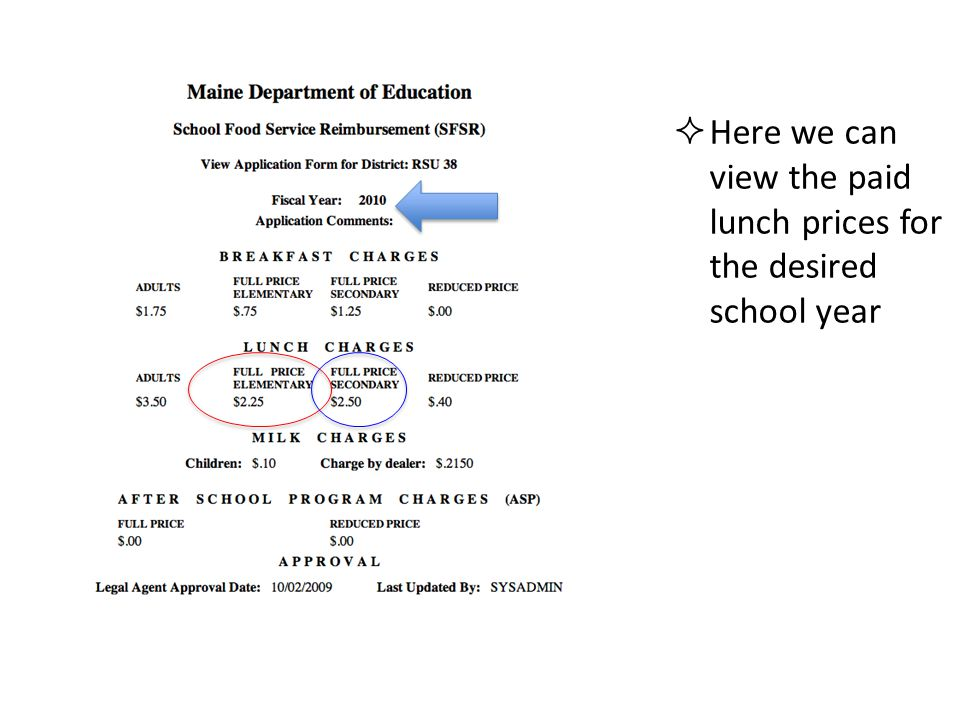 Here we can view the paid lunch prices for the desired school year