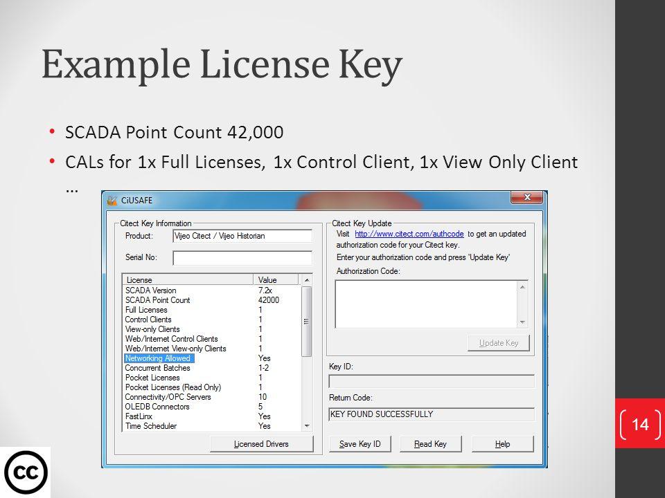 Citect SCADA Pricing Synergist SCADA Inc Version 1 4