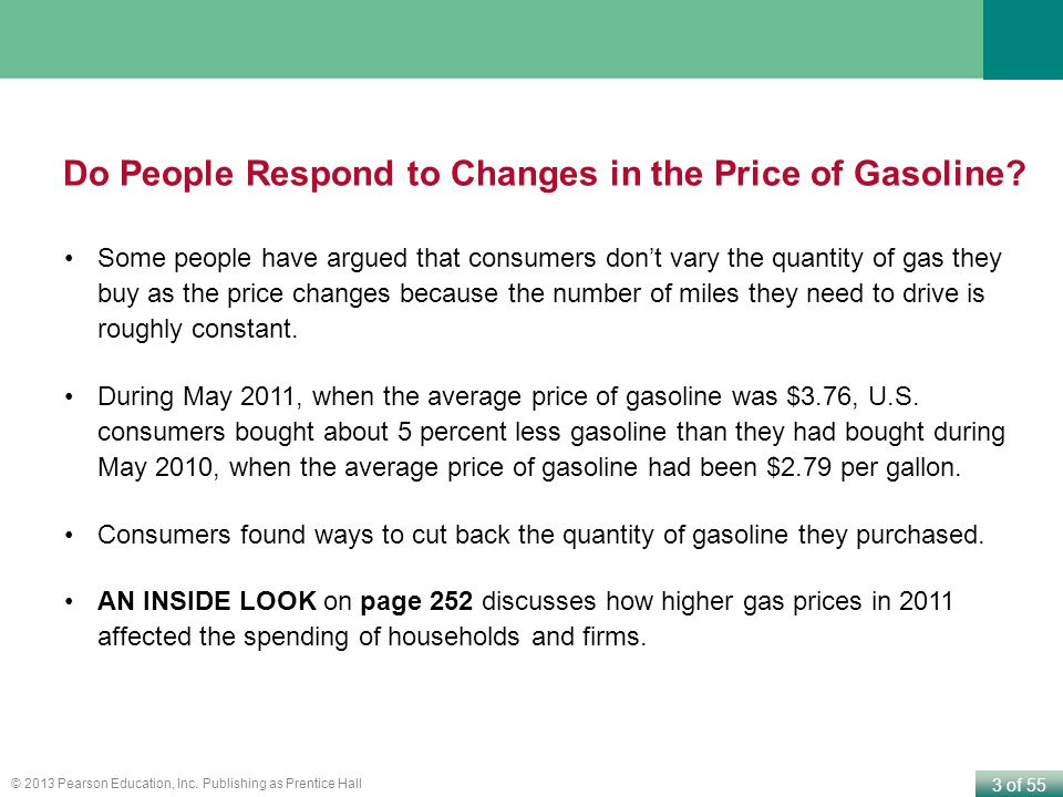 Do People Respond to Changes in the Price of Gasoline