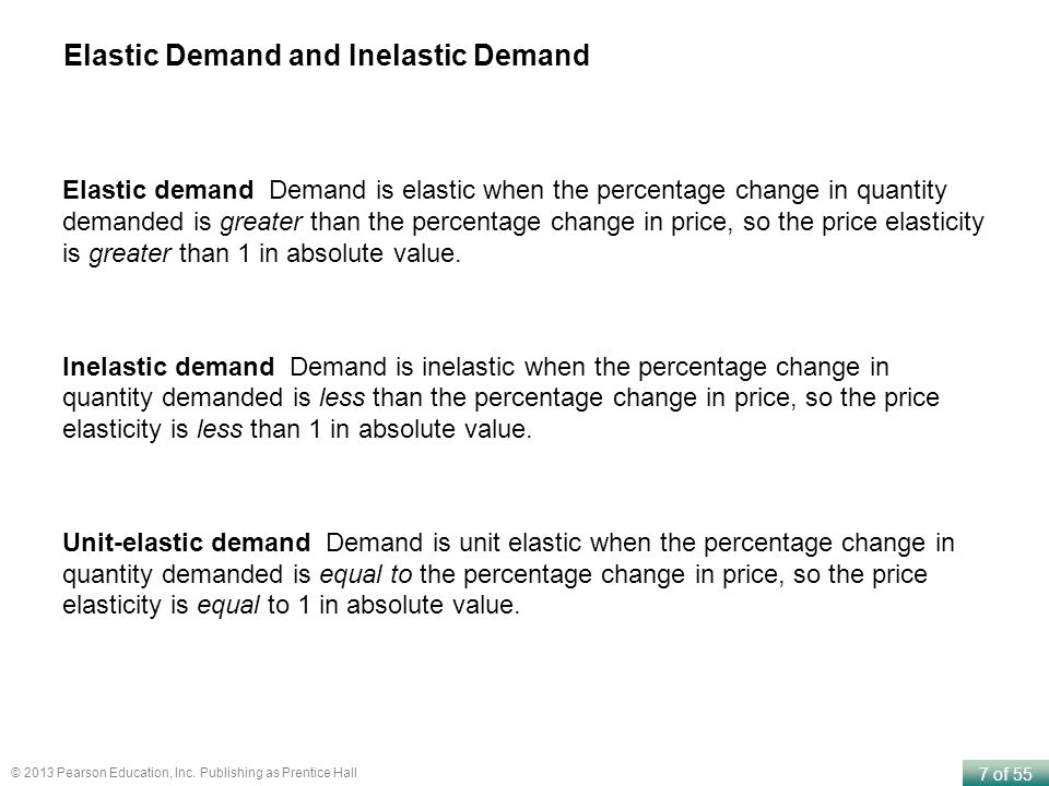 Elastic Demand and Inelastic Demand