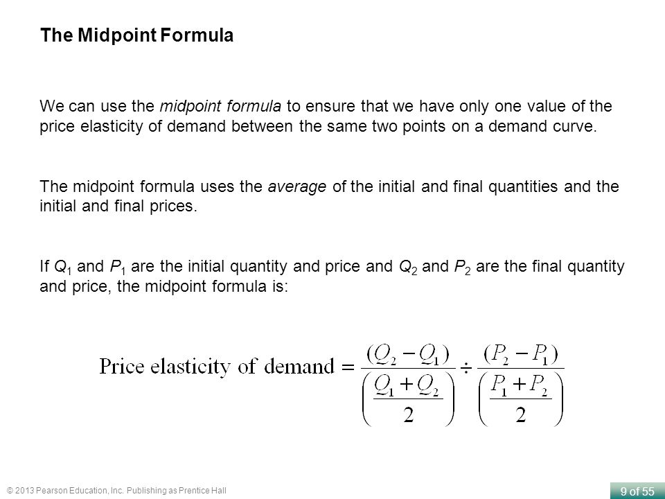 6 Elasticity The Responsiveness Of Demand And Supply Ppt Download