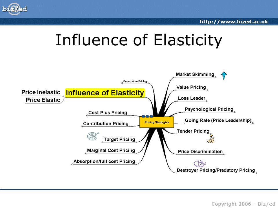 Influence of Elasticity