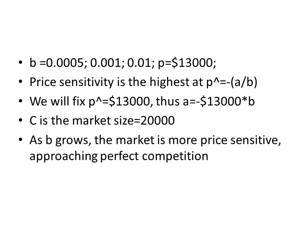 b =0.0005; 0.001; 0.01; p=$13000; Price sensitivity is the highest at p^=-(a/b) We will fix p^=$13000, thus a=-$13000*b.