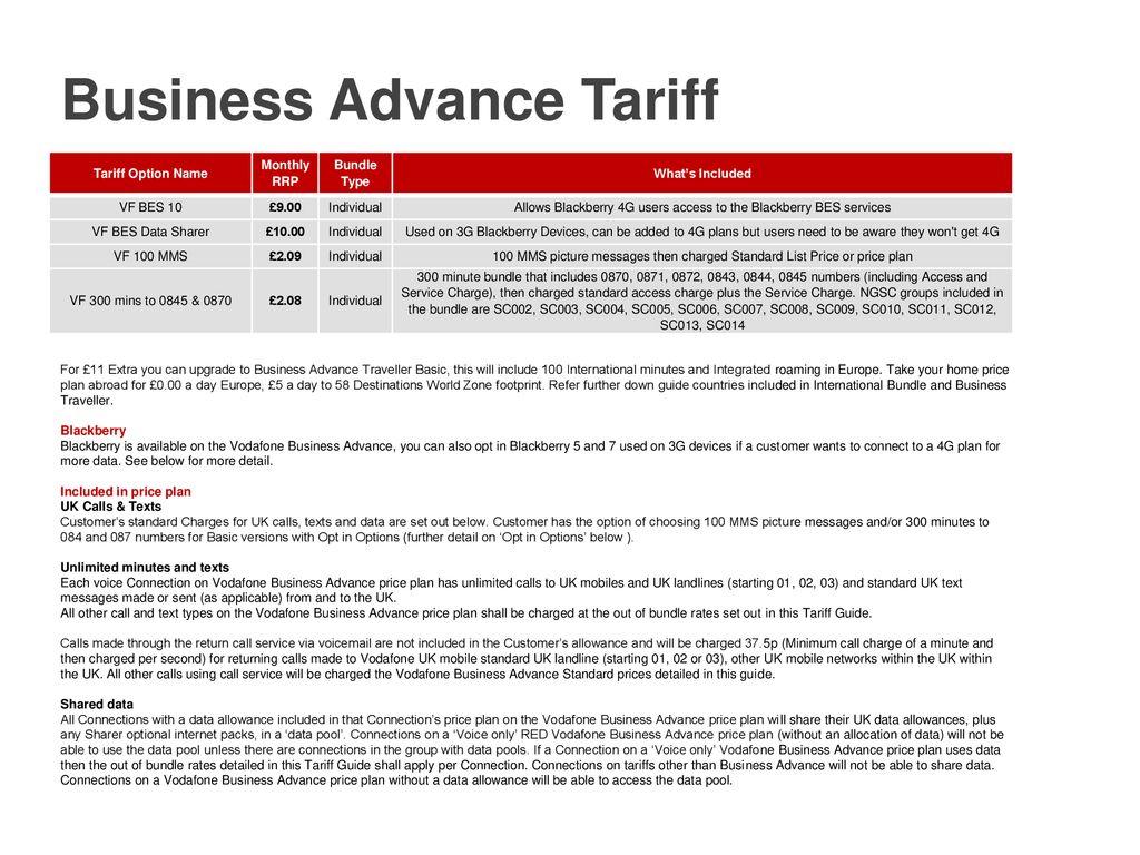 Quarterly Wholesale Partner Pack April ppt download
