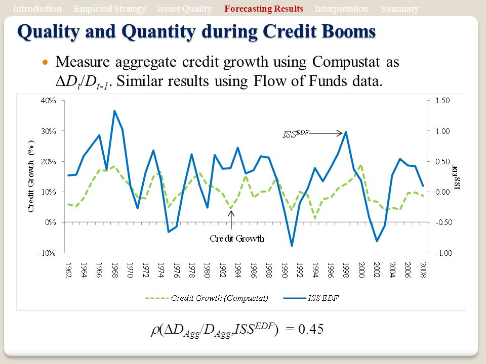 Quality and Quantity during Credit Booms
