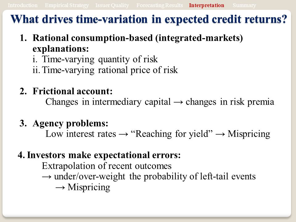 What drives time-variation in expected credit returns