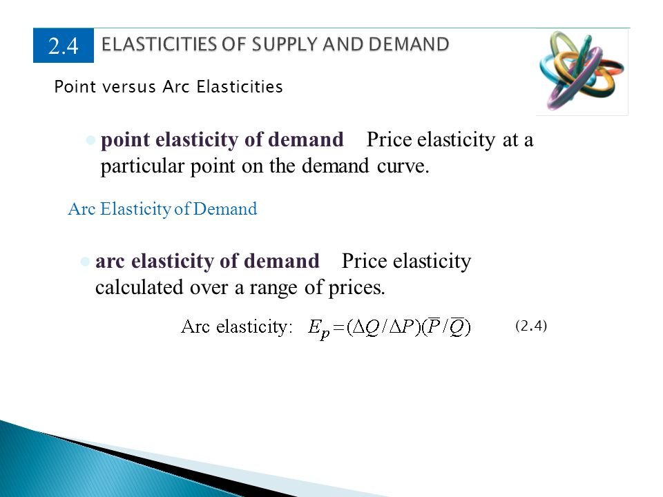 Price Income And Cross Elasticity Ppt Download