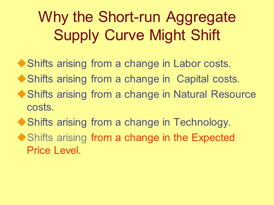 Why the Short-run Aggregate Supply Curve Might Shift
