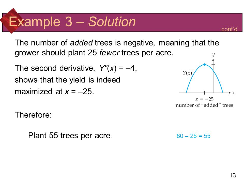 Example 3 – Solution cont'd. The number of added trees is negative, meaning that the grower should plant 25 fewer trees per acre.