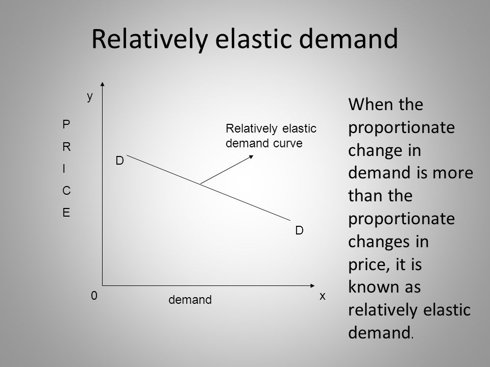 relatively elastic demand