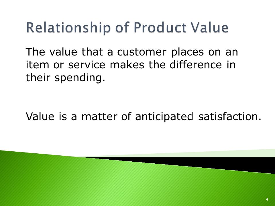 Relationship of Product Value
