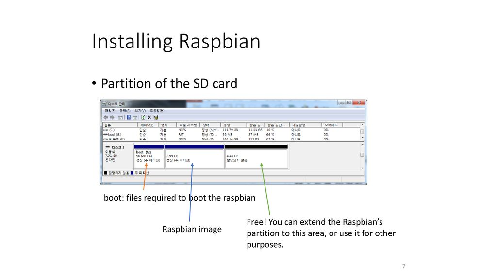 Beginning Raspberry Pi - ppt download