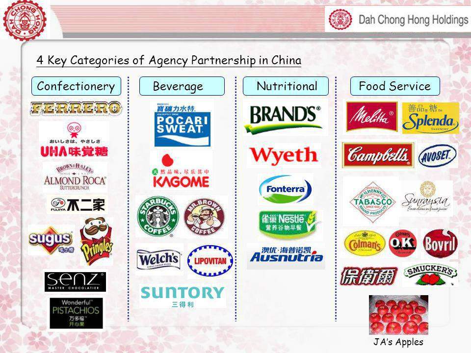 4 Key Categories of Agency Partnership in China
