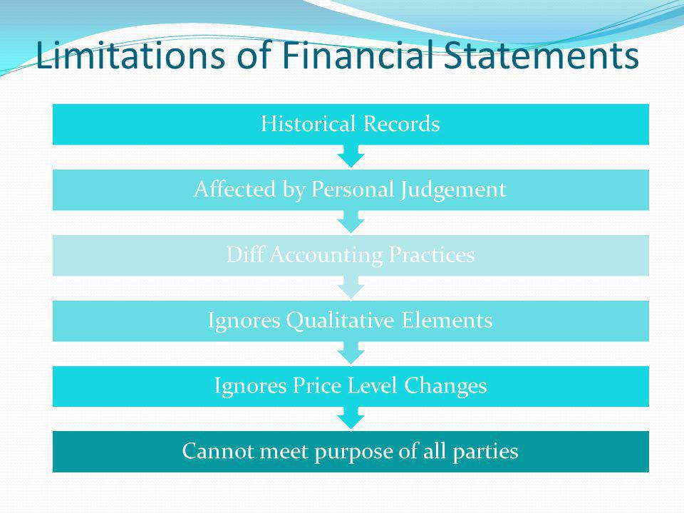 how can we overcome the limitations of financial statements How should organisations today overcome the perceived limitations of budgets in order to consider how it adds into the organization's financial planning and required financial outcomes, a plan in they advocate that beyond budgeting is a more effective system which overcomes the.