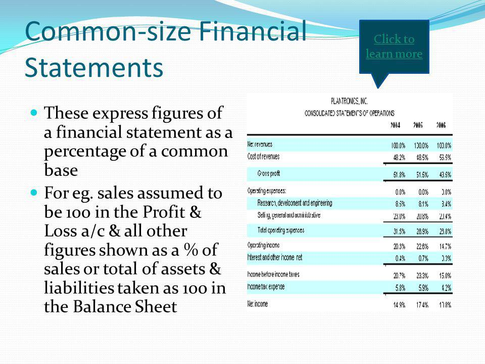 Common-size Financial Statements