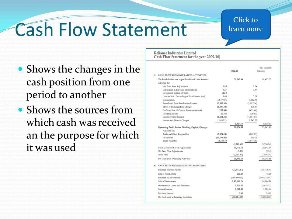 Cash Flow Statement Click to learn more. Shows the changes in the cash position from one period to another.