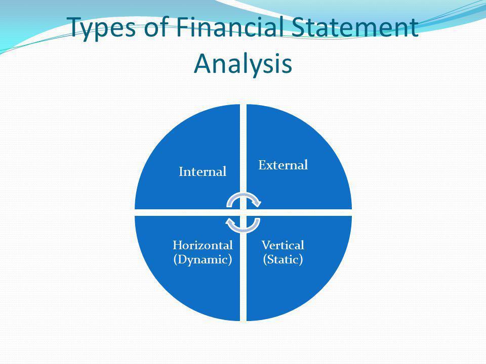 financial statements financial statement analysis