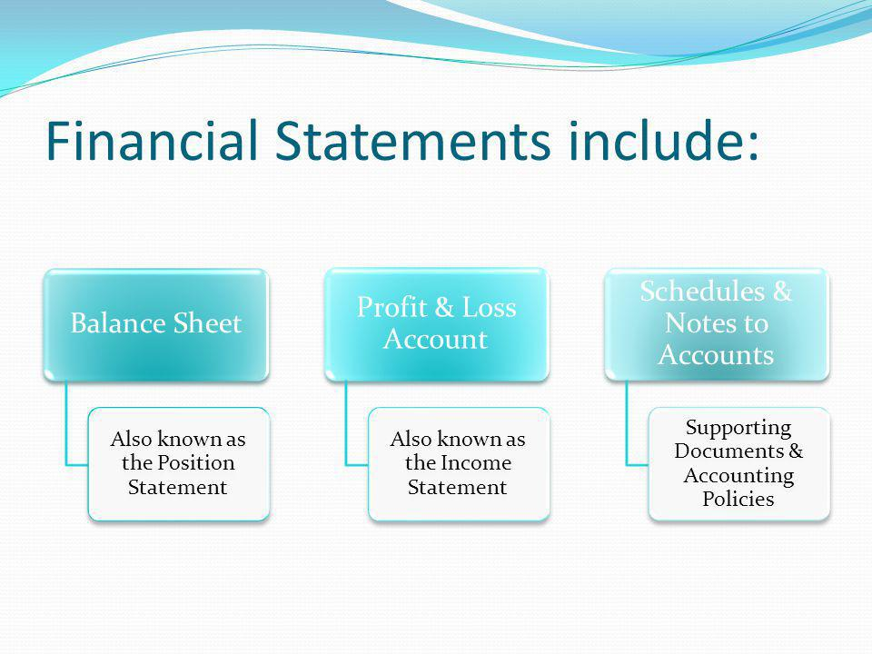 Financial Statements include: