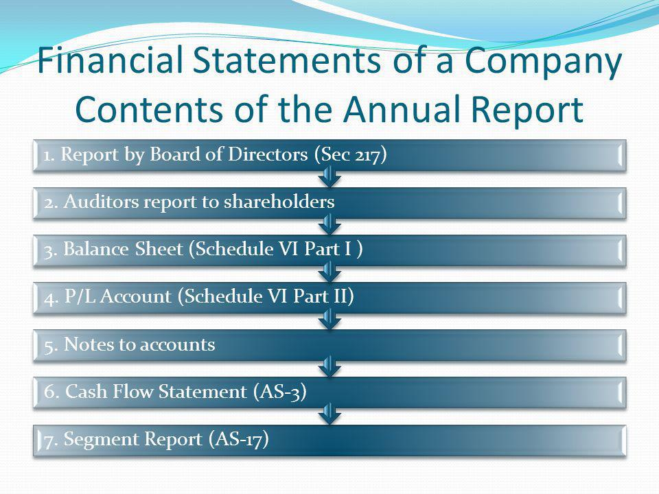 Financial Statements of a Company Contents of the Annual Report
