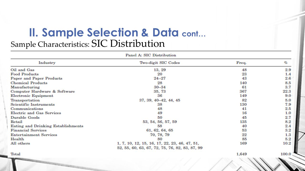II. Sample Selection & Data cont…