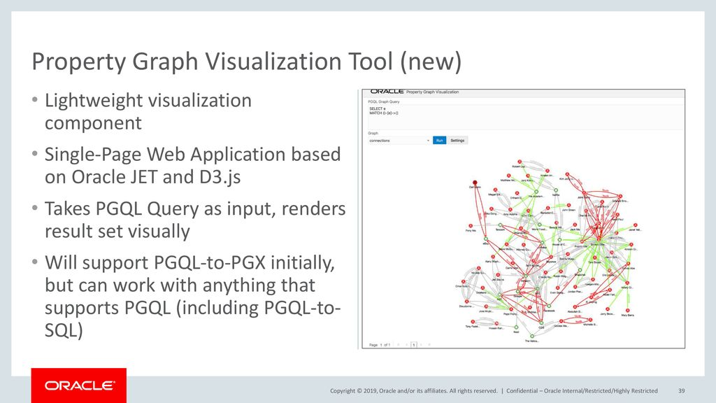 Introduction to Graph Analytics and Oracle Cloud Service - ppt download