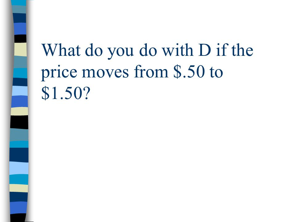 What do you do with D if the price moves from $.50 to $1.50