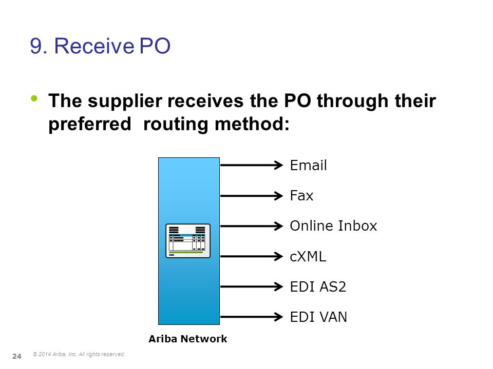 9. Receive PO The supplier receives the PO through their preferred routing method: Email. Fax. Online Inbox.