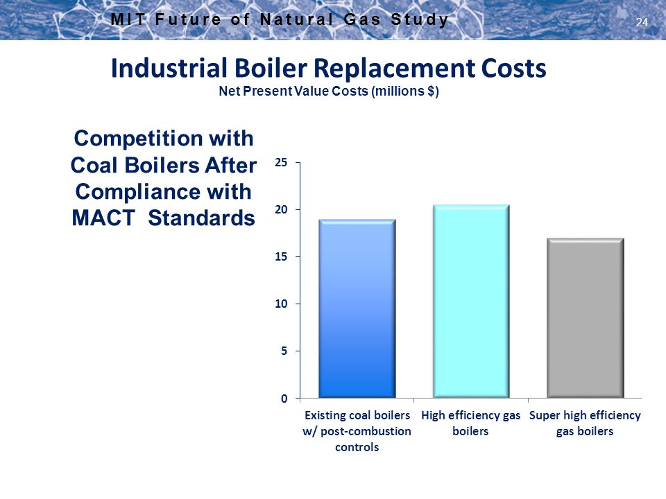Industrial Boiler Replacement Costs