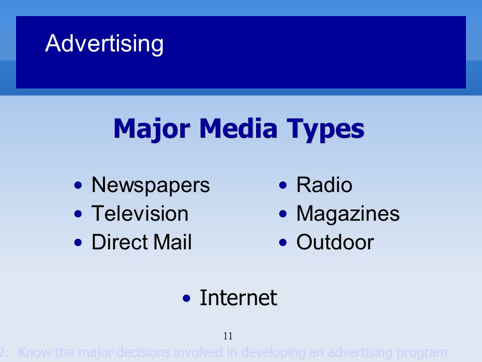 Major Media Types Advertising Newspapers Television Direct Mail Radio