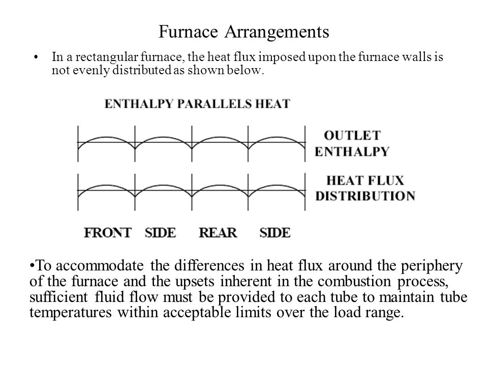 Furnace Arrangements In a rectangular furnace, the heat flux imposed upon the furnace walls is not evenly distributed as shown below.