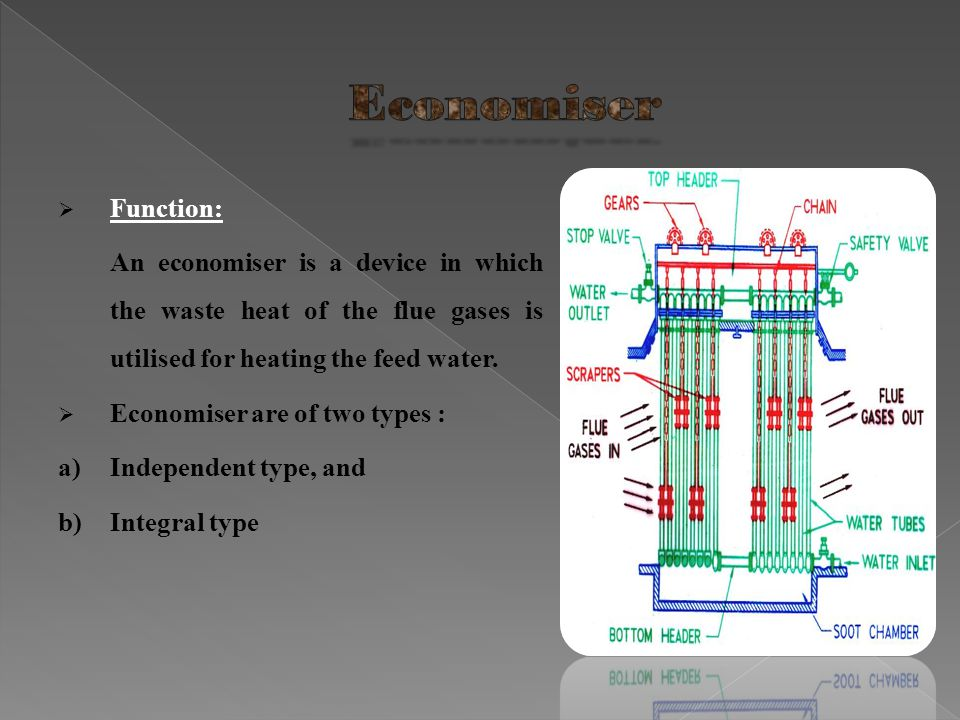 Economiser Function: An economiser is a device in which the waste heat of the flue gases is utilised for heating the feed water.