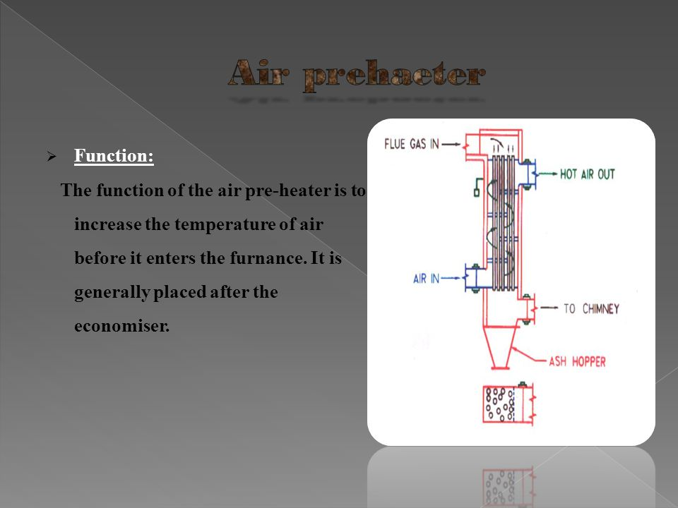 Air prehaeter Function:
