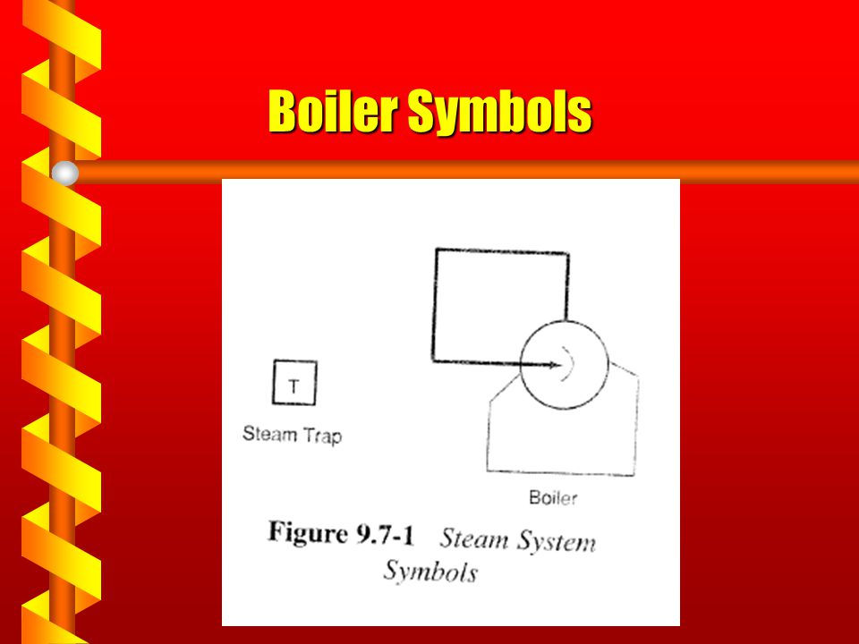 Boilers This Is Session 22 In Curriculum Manual Ppt Video Online