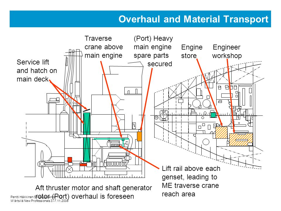 Overhaul and Material Transport