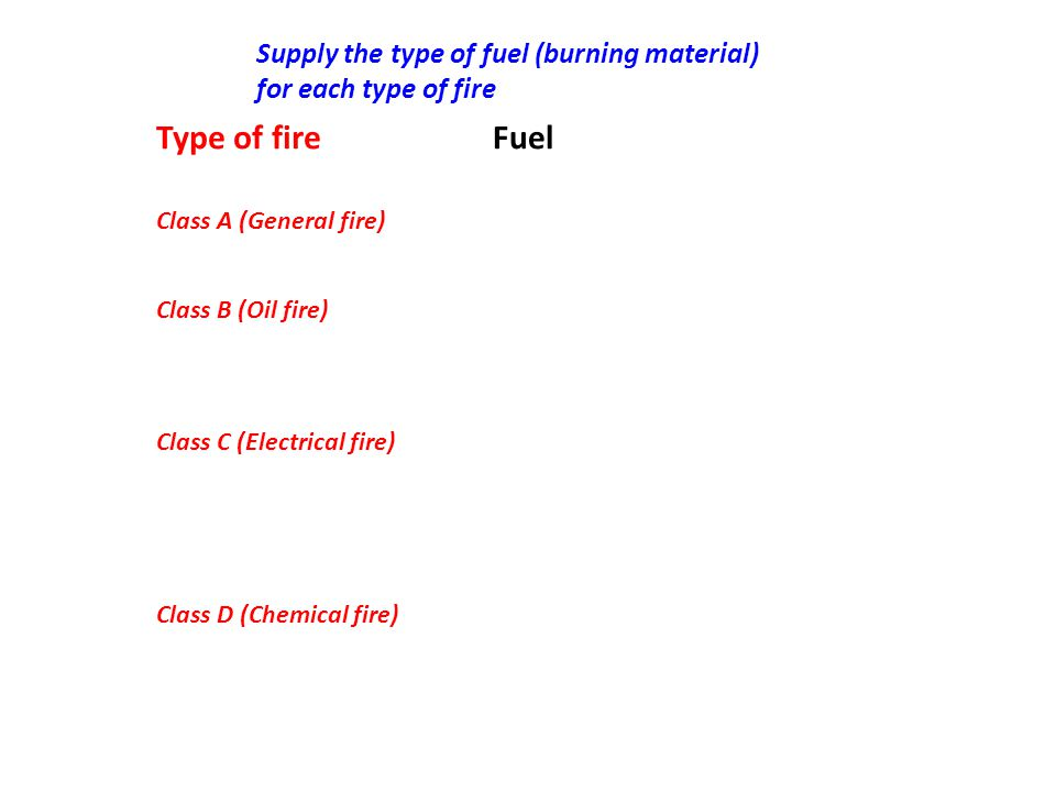 Supply the type of fuel (burning material) for each type of fire