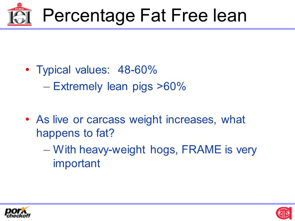 Percentage Fat Free lean