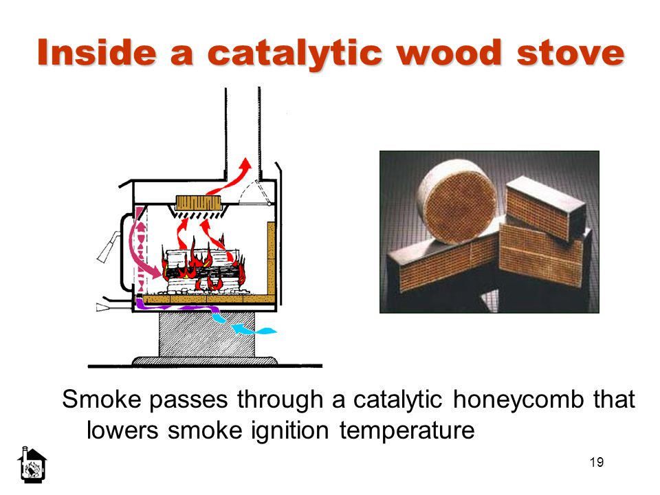 Inside a catalytic wood stove