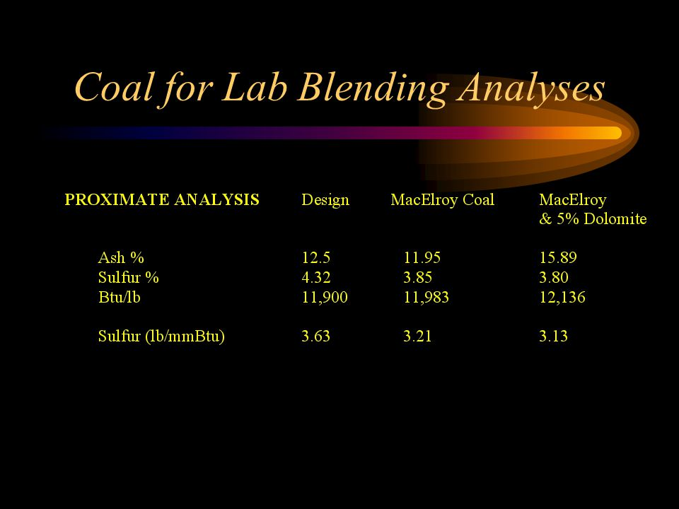 Coal for Lab Blending Analyses