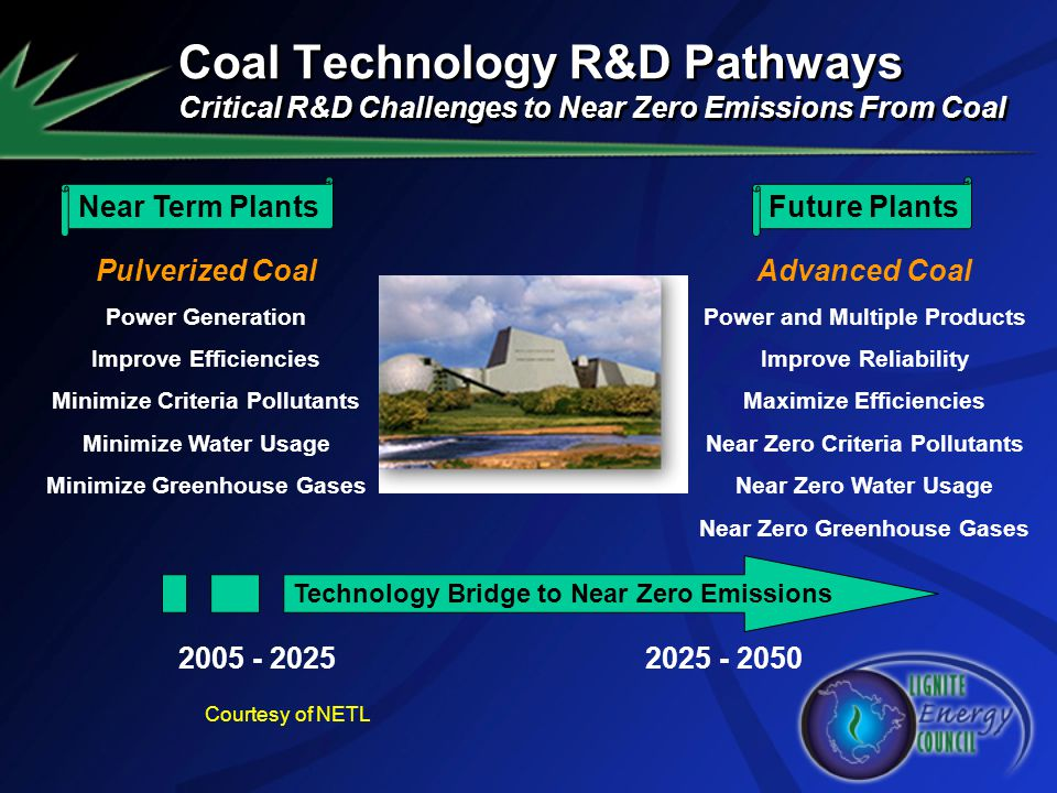 Coal Technology R&D Pathways Critical R&D Challenges to Near Zero Emissions From Coal